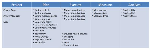 Final Planning Sheet