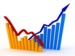 Developing Strategic Measures
